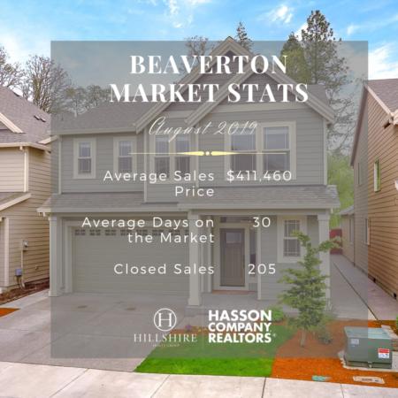 Beaverton Real Estate Market Update | August 2019