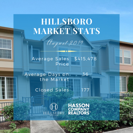 Hillsboro Real Estate Market Update | August 2019
