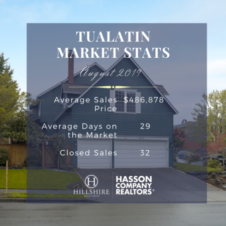 Tualatin Real Estate Market Update | August 2019