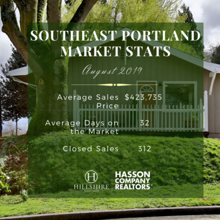 Southeast Portland Real Estate Market Update | August 2019