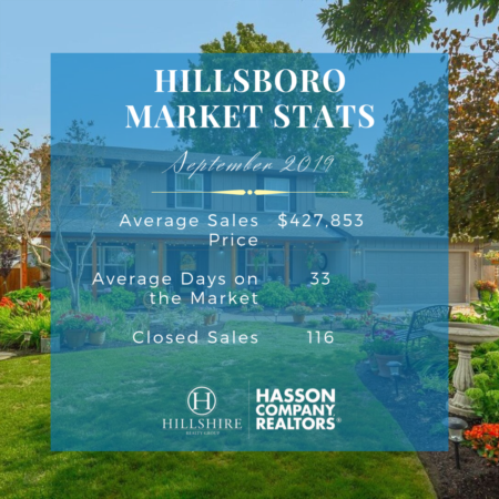 Hillsboro Real Estate Market Update September 2019