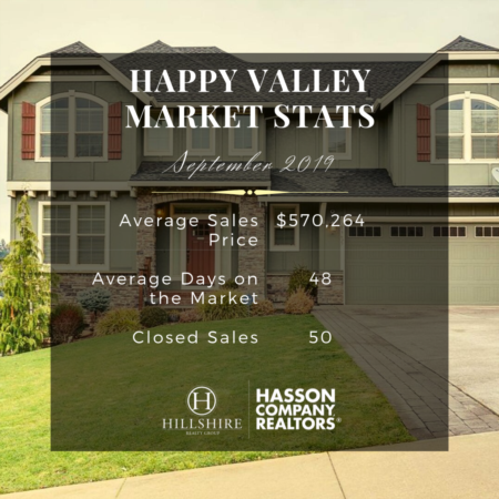 Happy Valley Real Estate Market Update September 2019