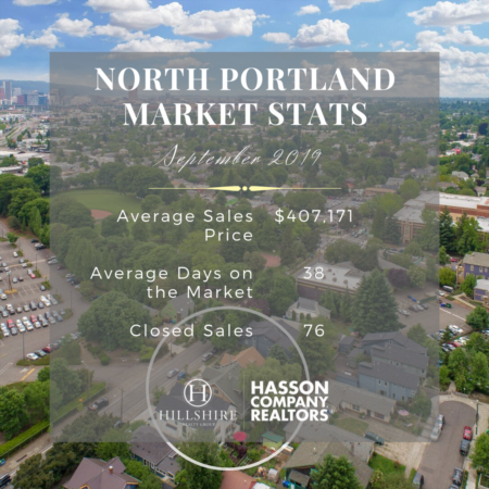 North Portland Real Estate Market Update September 2019