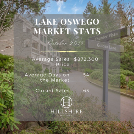 Lake Oswego Real Estate Market Update October 2019