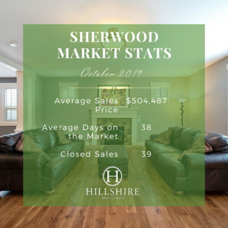 Sherwood Real Estate Market Update October 2019