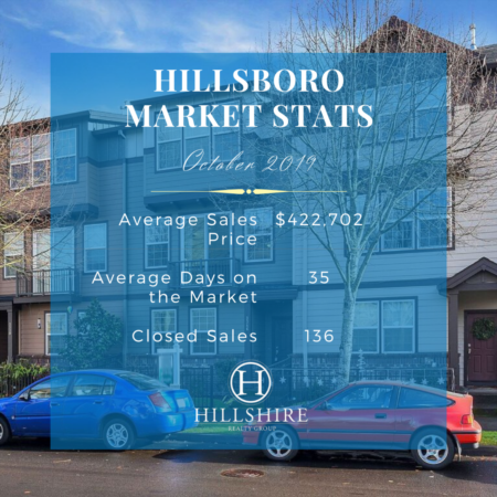 Hillsboro Real Estate Market Update October 2019