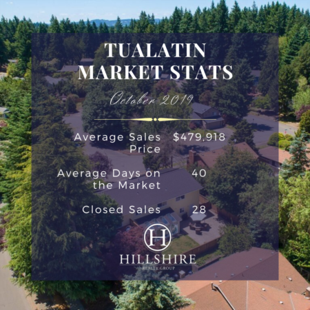Tualatin Real Estate Market Update October 2019