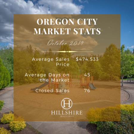Oregon City Real Estate Market Update October 2019