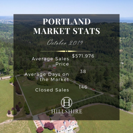 Portland Real Estate Market Update October 2019