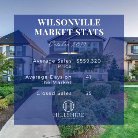 Wilsonville Real Estate Market Update October 2019