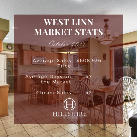 West Linn Real Estate Market Update October 2019