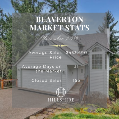 Beaverton Real Estate Market Update November 2019