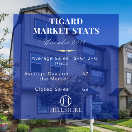 Tigard Real Estate Market Update November 2019