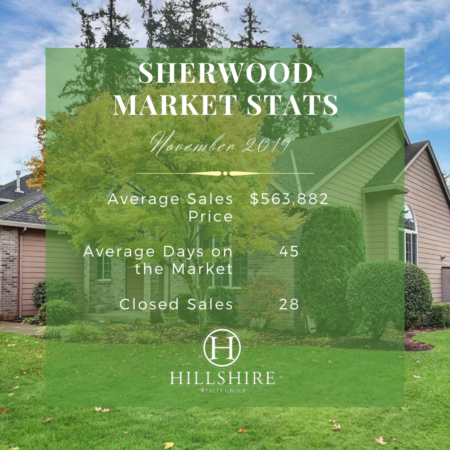 Sherwood Real Estate Market Update November 2019