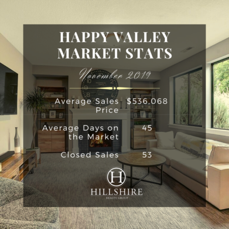 Happy Valley Real Estate Market Update November 2019