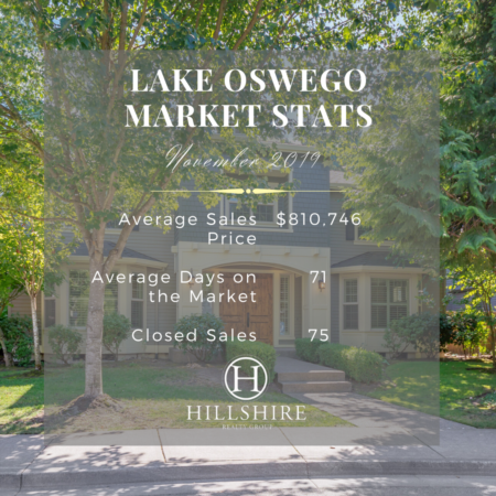Lake Oswego Real Estate Market Update November 2019