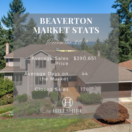 Beaverton Real Estate Market Update December 2019