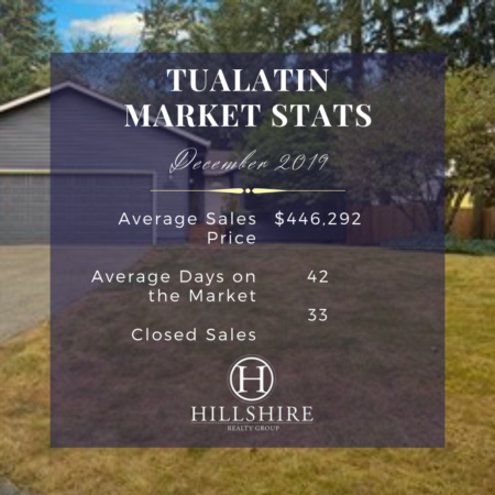 Tualatin Real Estate Market Update December 2019