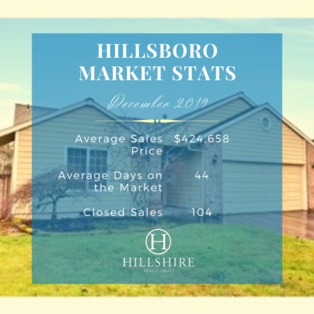Hillsboro Real Estate Market Update December 2019