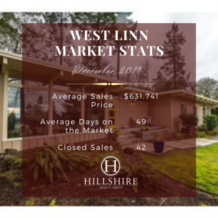 West Linn Real Estate Market Update December 2019