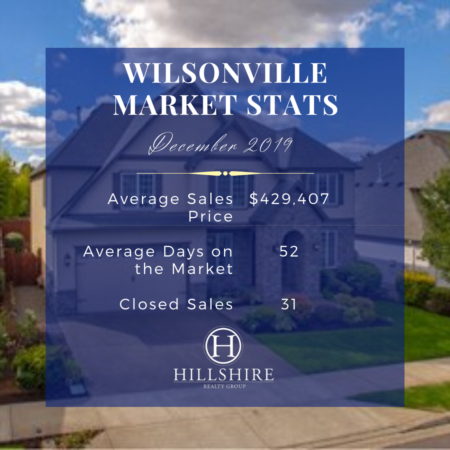 Wilsonville Real Estate Market Update December 2019
