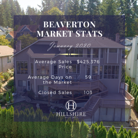 Beaverton Real Estate Market Update January 2020