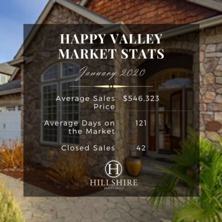 Happy Valley Real Estate Market Update January 2020