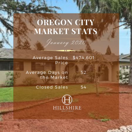 Oregon City Real Estate Market Update January 2020