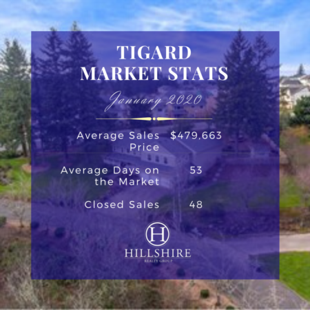 Tigard Real Estate Market Update January 2020