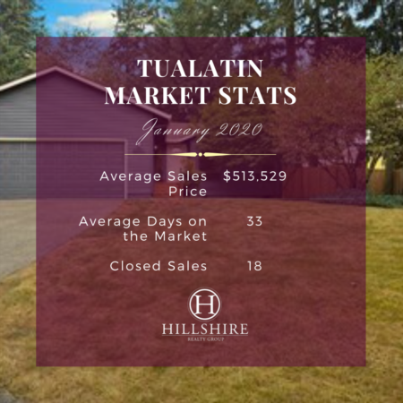 Tualatin Real Estate Market Update January 2020