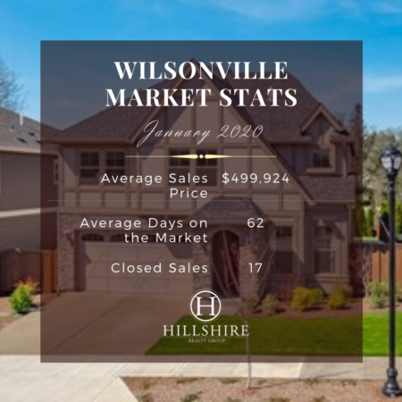 Wilsonville Real Estate Market Update January 2020