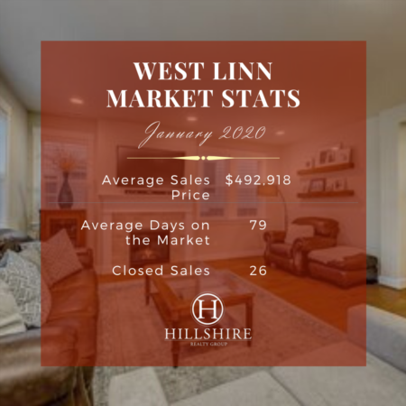 West Linn Real Estate Market Update January 2020