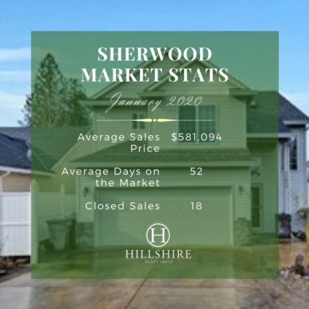 Sherwood Real Estate Market Update January 2020