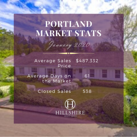 Portland Real Estate Market Update January 2020