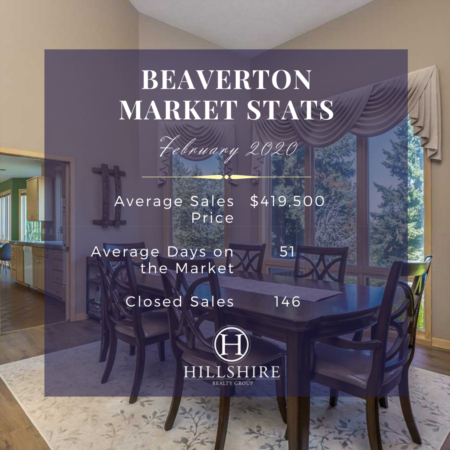 Beaverton Real Estate Market Update February 2020