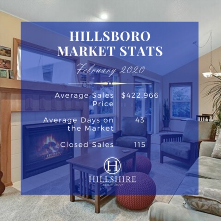Hillsboro Real Estate Market Update February 2020