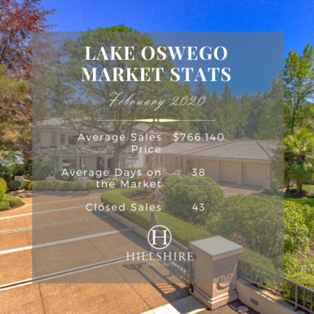 Lake Oswego Real Estate Market Update February 2020