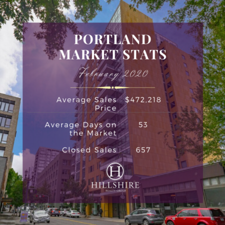 Portland Real Estate Market Update February 2020