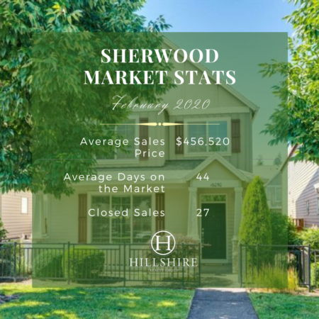 Sherwood Real Estate Market Update February 2020