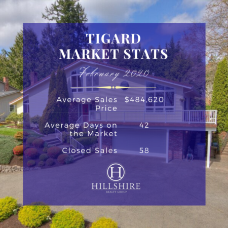Tigard Real Estate Market Update February 2020