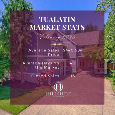 Tualatin Real Estate Market Update February 2020