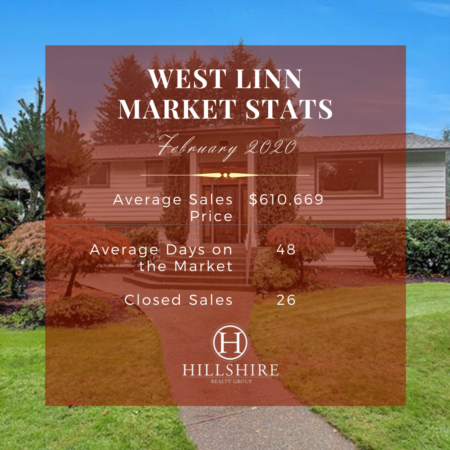 West Linn Real Estate Market Update February 2020
