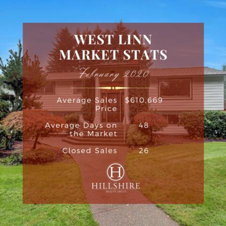 West Linn Real Estate Market Update February 2020