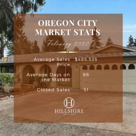 Oregon City Real Estate Market Update February 2020