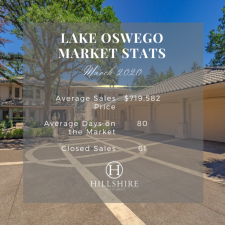 Lake Oswego Real Estate Market Update March 2020