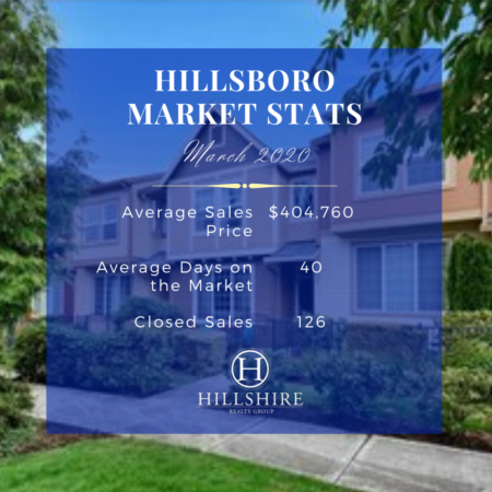 Hillsboro Real Estate Market Update March 2020