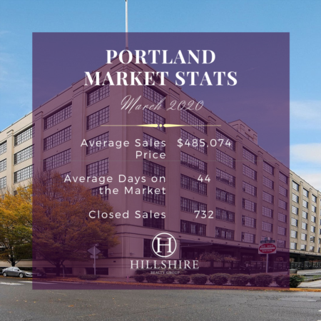 Portland Real Estate Market Update March 2020
