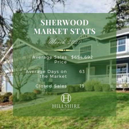 Sherwood Real Estate Market Update March 2020