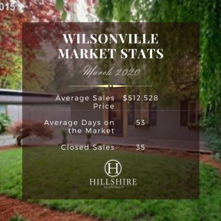 Wilsonville Real Estate Market Update March 2020