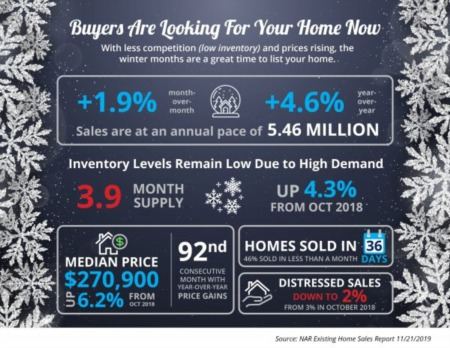 Buyers Are Looking For Your Home [INFOGRAPHIC]